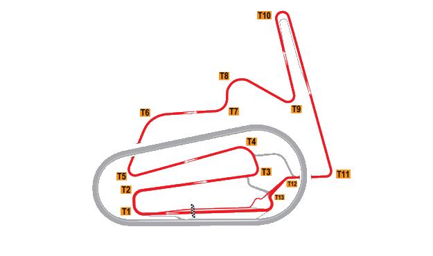 2 đường đua đôi của Motegi