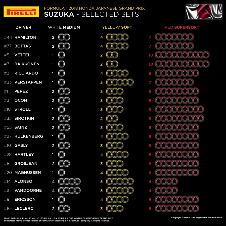 japanese tyre per driver