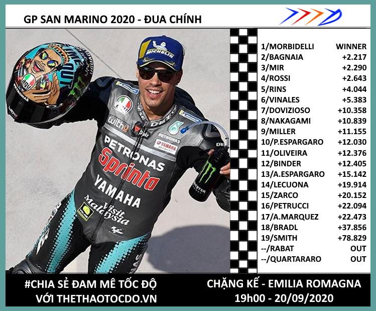 (Misano 2020) Kết quả đua chính: Franco Morbidelli lần đầu chiến thắng, Francesco Bagnaia chống nạng lên podium